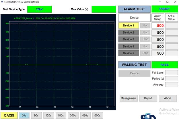 phần mềm giám sát điện áp tĩnh điện DSF 601.png